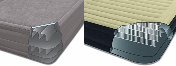 A gauche : intérieur d'un matelas gonflable traditionnel. A droite : intérieur d'un matelas FiberTech