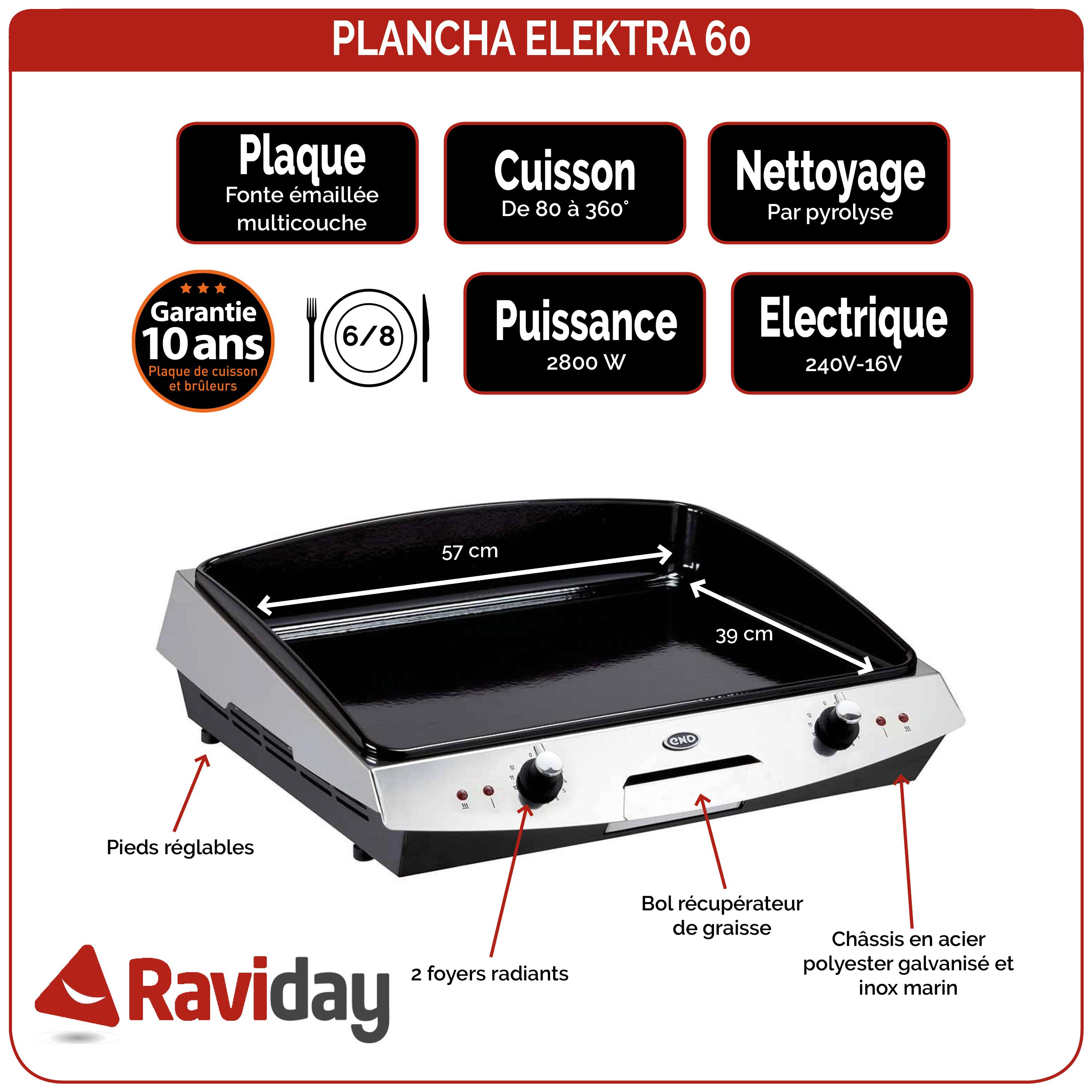 Raviday vous pr sente la gamme de planchas eno origine france - Plancha gaz haut de gamme ...