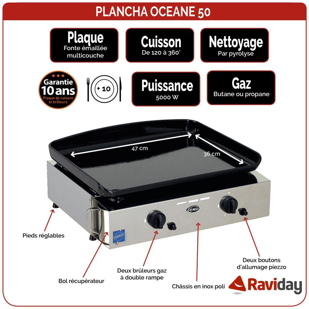 Raviday vous présente les caractéristiques de la Plancha Océane d'ENO