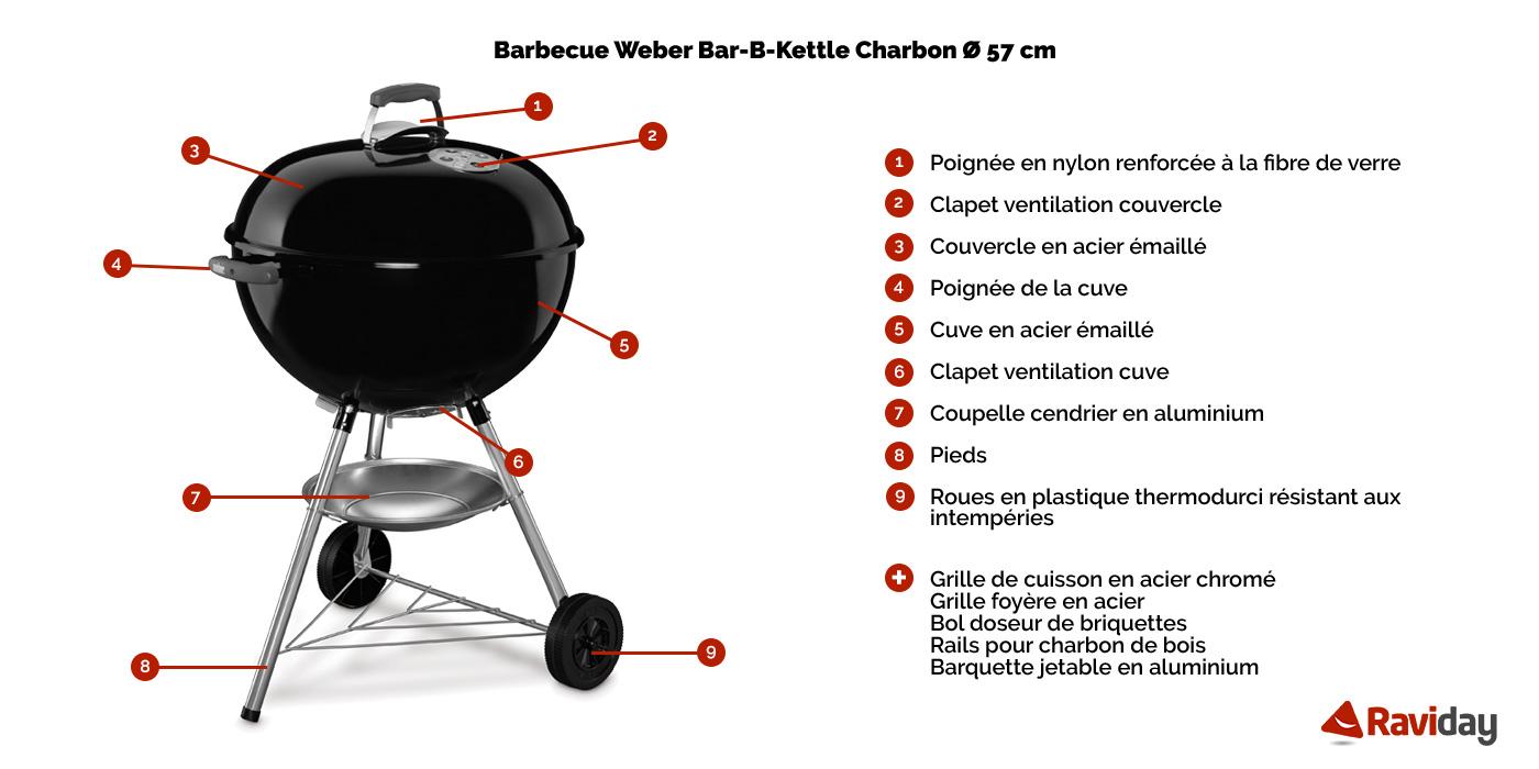 Raviday vous présente les caractéristiques du barbecue Weber Bar B Kettle 57cm