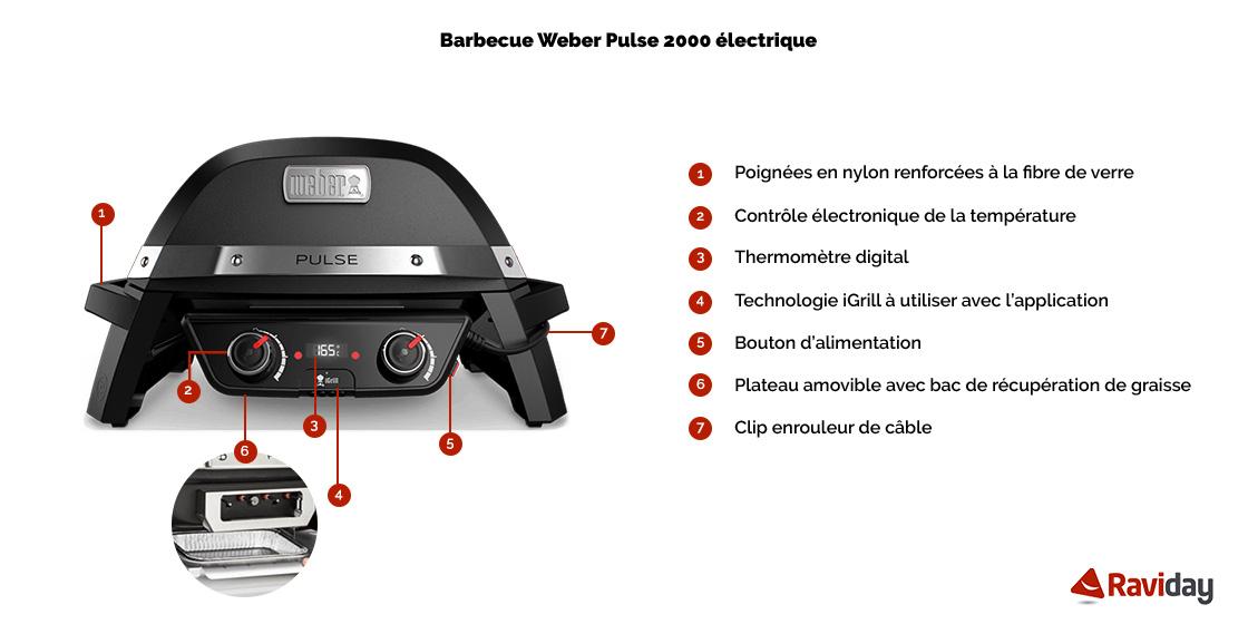 Caractéristiques du barbecue électrique Weber Pulse 2000