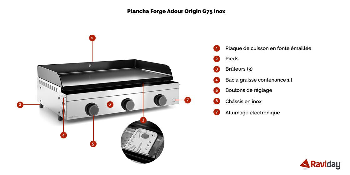 Caractéristiques de la plancha Origin - ici Origin G75 en inox