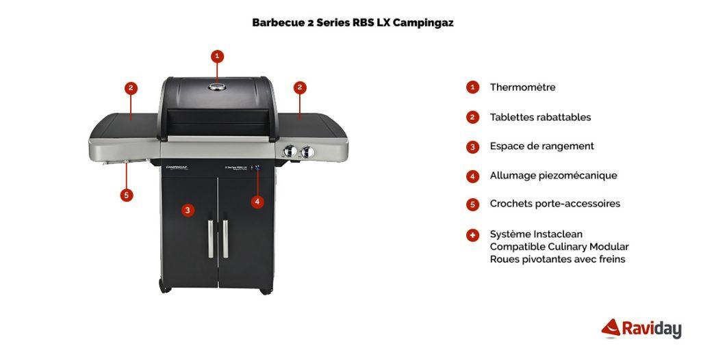 Caractéristiques du barbecue à gaz 2 Series RBS LX Campingaz