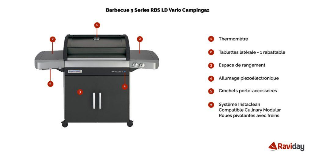 Caractéristiques du barbecue à gaz 3 Series RBS LD Vario Campingaz
