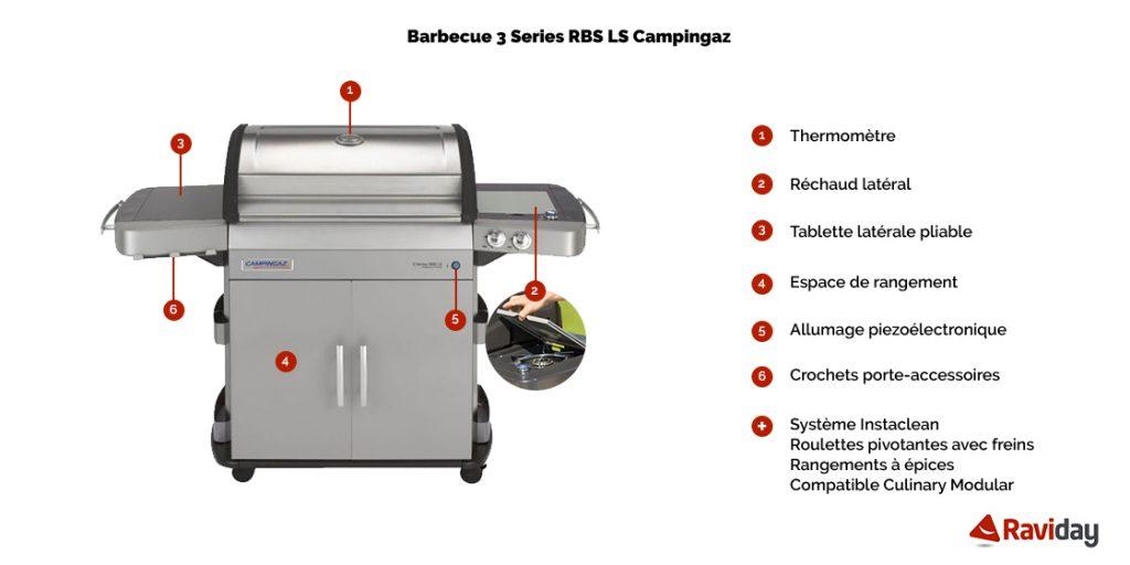 Caractéristiques du barbecue à gaz 3 Series RBS LS Campingaz