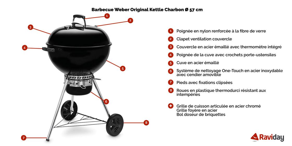 Original Kettle E 5710 Charcoal Grill Ø 57 cm | Truffaut