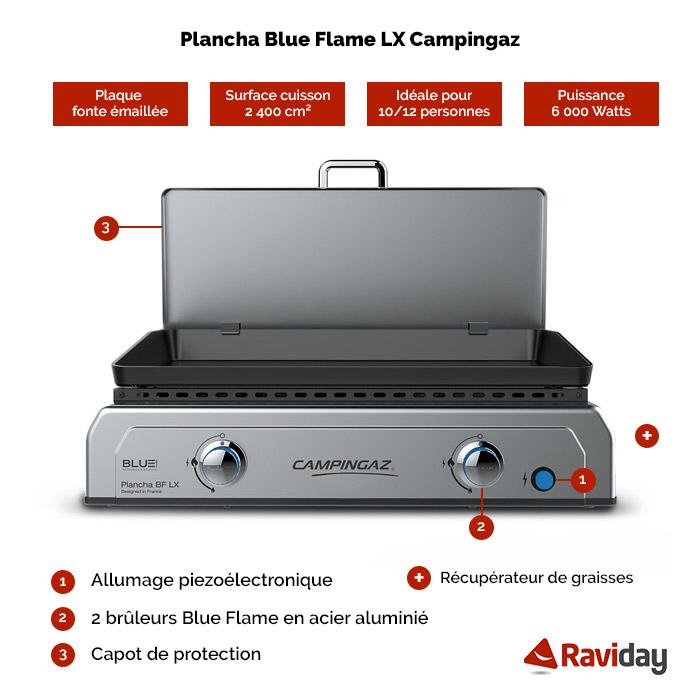 Caractéristiques de la plancha Blue Flame LX