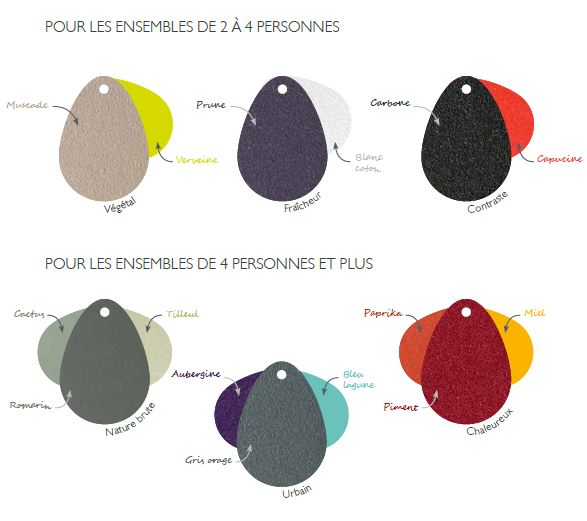 Association de couleurs salons de jardin Fermob